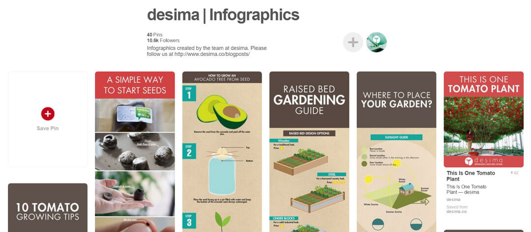 why you should use infographics with pinterest desima infographics
